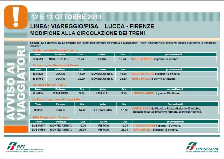 Linea Firenze Pistoia Viareggio informazioni (immagine da comunicato)