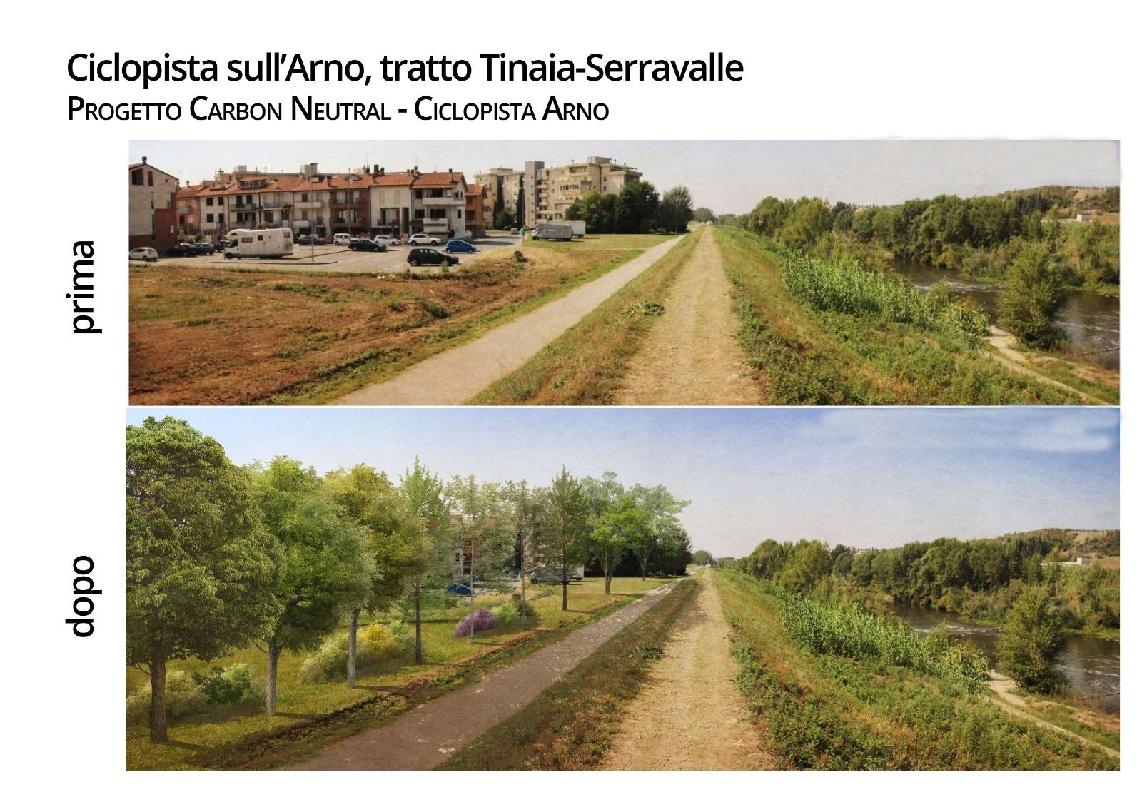 Ciclopista Arno