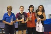 Ciatt: le premiate del torneo femminile