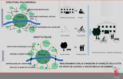 L'elenco dei progetti presentati dall'ente e approfondimenti su sei proposte illustrate dal consigliere Andrea Ceccarelli