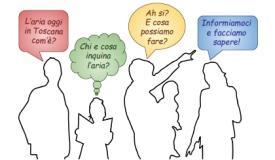 """La campagna informativa """"Aria di Toscana - L'aria è amica se è pulita"""""""