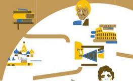 Le capitali dell'arte del Novecento al Museo Pecci