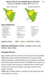 Allerta Vento Forte a Firenze - Bollettino