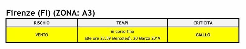Bollettino Meteo Comune di Firenze